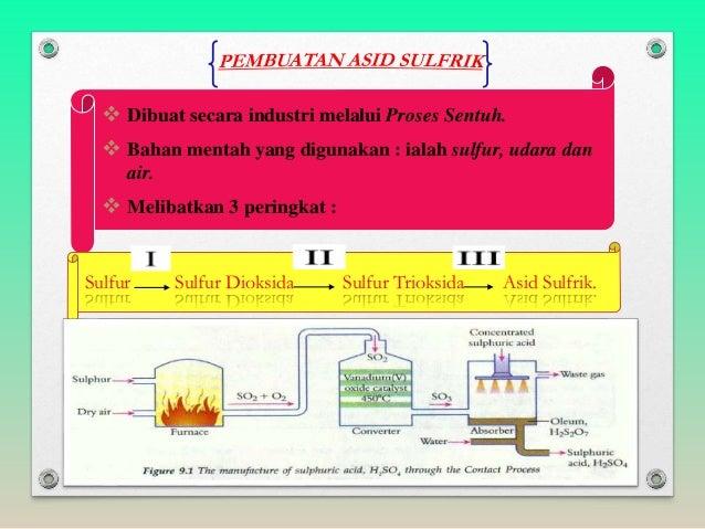  Dibuat secara industri melalui Proses Sentuh.  Bahan mentah yang digunakan : ialah sulfur, udara dan air.  Melibatkan ...