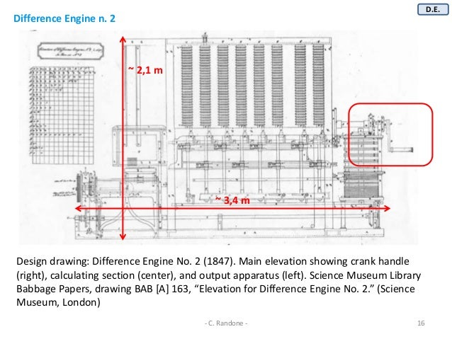 Babbage and his machines Carlo Randone 14 dec 2015 – Difference Engine Diagram