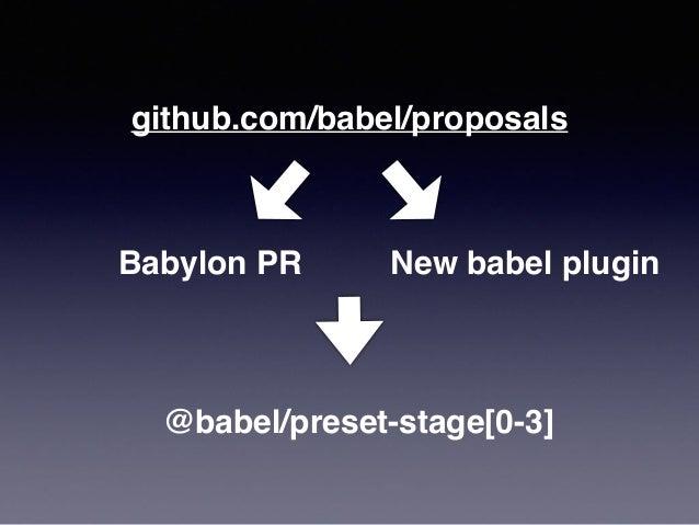 O Babel 7 и немного больше, Артем Яворский
