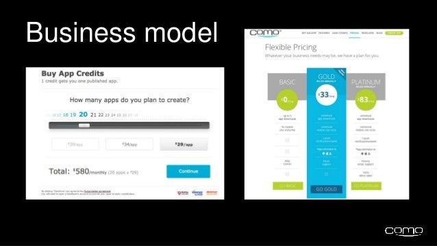 Implement tracking pixels  Custom Audiences  from your Website  Custom Audiences from  your Mobile App  *  *