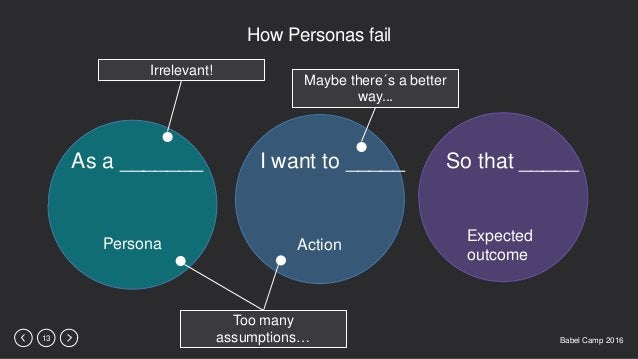 Babel Camp 201613 How Personas fail As a _______ I want to _____ So that _____ Persona Action Expected outcome Irrelevant!...