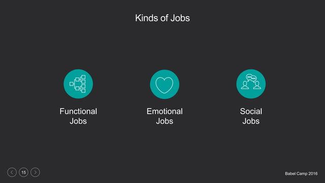 Babel Camp 201615 Kinds of Jobs Functional Jobs Emotional Jobs Social Jobs
