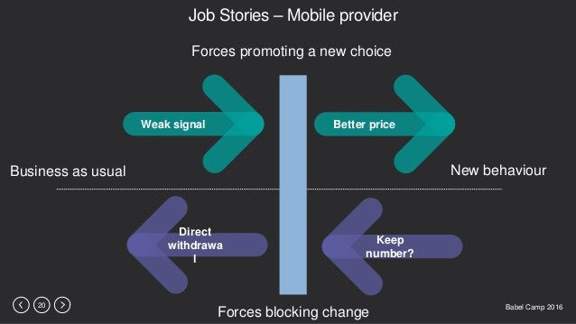 Babel Camp 201620 Job Stories – Mobile provider Weak signal Business as usual New behaviour Better price Keep number? Dire...