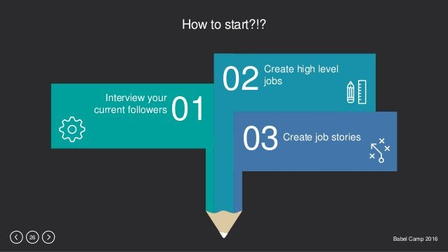 Babel Camp 201626 How to start?!? Create high level jobs 02 01 03Create job stories Interview your current followers