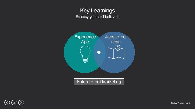 Babel Camp 20163 Key Learnings So easy you can't believe it Experience Age Jobs-to-be- done Future-proof Marketing
