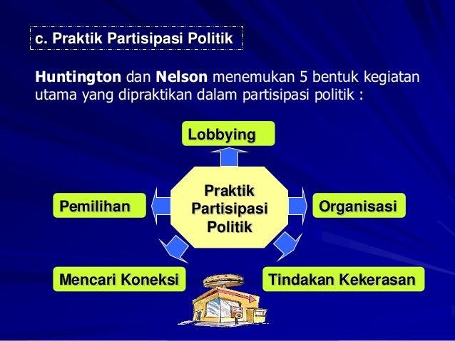 Bab 1 budaya_politik
