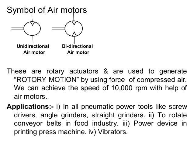 Pneumatic Motor Symbol Schematic Circuit Diagram Symbols