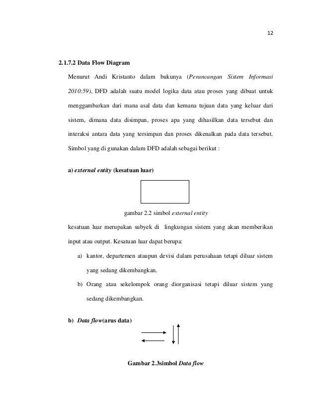 Bab ii tabel 21 diagram alir dokumen 8 ccuart Image collections