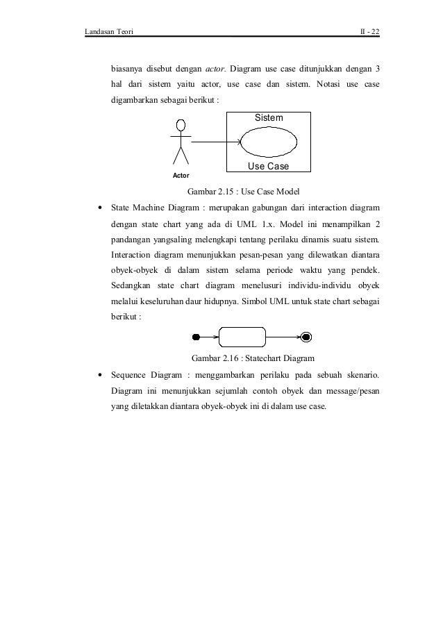 bab ii tugas akhir sistem informasi geografis lokasi contoh dan titi u2026