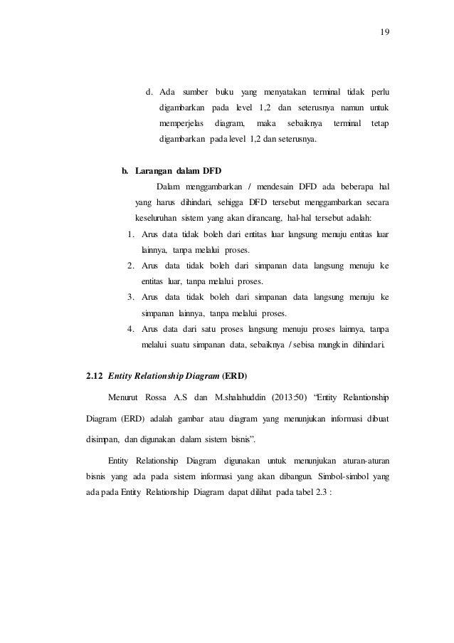 Bab ii perancangan sistem informasi penyewaan atas aset idle pada p 15 ccuart Image collections
