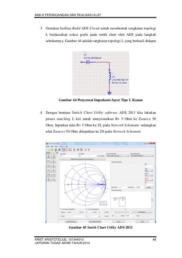 Amplifier 900 mhz ads 2011 gambar 43 hasil simulasi auto 2 element match ads 2011 15 ccuart Gallery