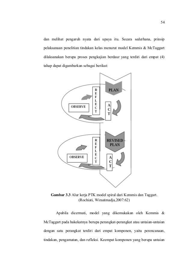 7300 Foto Desain Penelitian Tindakan Kelas Menurut Kemmis Dan Taggart Paling Keren Download Gratis