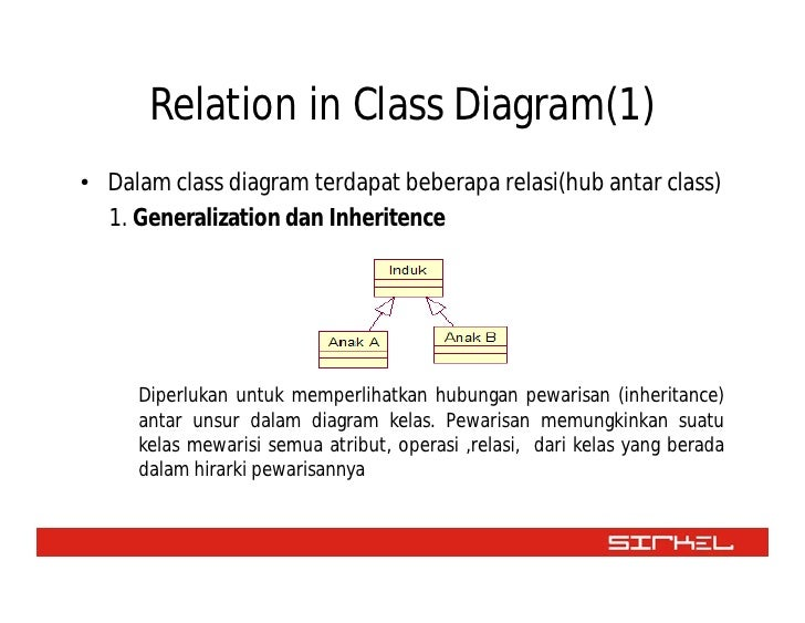 Bab iii class diagram 6 ccuart Image collections