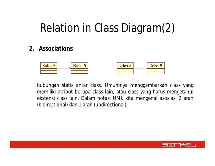 Bab iii class diagram generalization and inheritance 8 relation in class ccuart Gallery