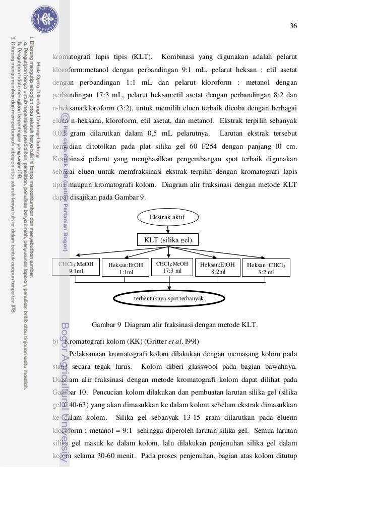 Bab iii metodologi penelitian 16 ccuart Images