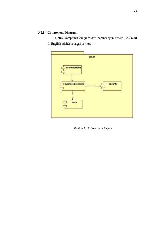 Bab 3 perancangan diagram dari perancangan sistem informasi pendafta activity diagram 15 ccuart Gallery