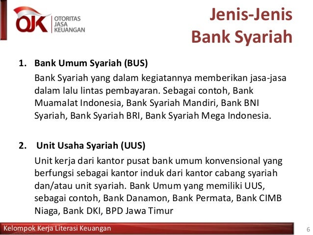 Presentasi Bank Syariah