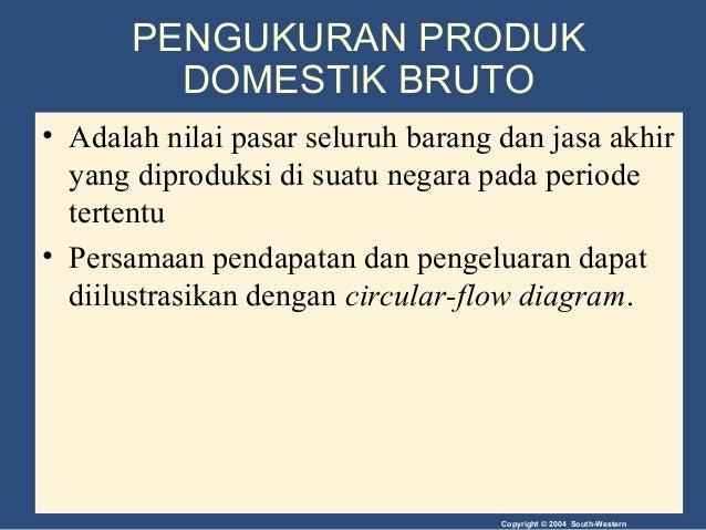 Bab ii mengukur aktivitas ekonomi gross domestic product 17 ccuart Choice Image