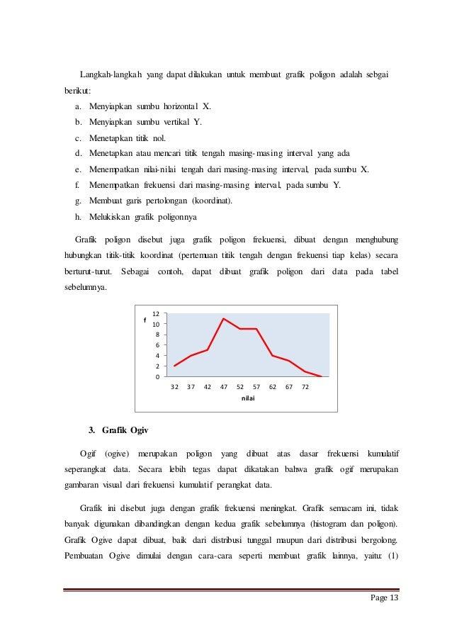 Distribusi frekuensi 13 langkah langkah yang dapat dilakukan untuk membuat grafik poligon ccuart Choice Image
