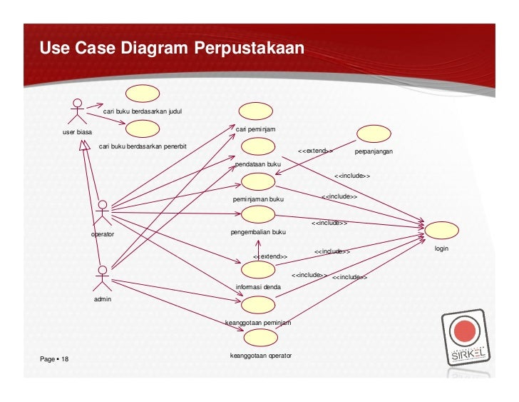 Bab Ii Use Case