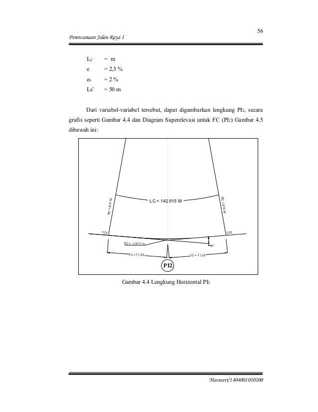 Bab iv horizontal perencanaan geometrik jalan raya 6 ccuart Images