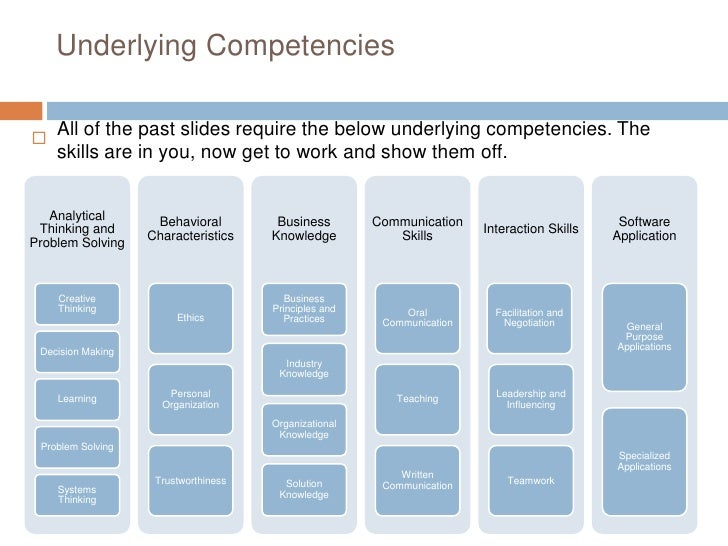 Business Analysis 2.0: Beyond the Basics