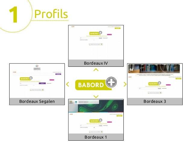 Présentation de Babord+ (interne Bordeaux 3) Slide 3