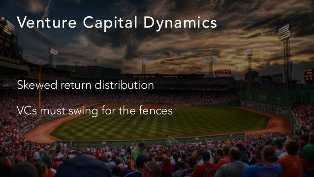 Venture Capital Dynamics Skewed return distribution VCs must swing for the fences