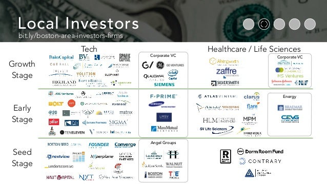 Tech Healthcare / Life Sciences Seed Stage Growth Stage Early Stage Angel Groups Corporate VC Corporate VC Energy bit.ly/b...