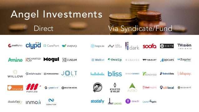 Direct Via Syndicate/Fund Angel Investments
