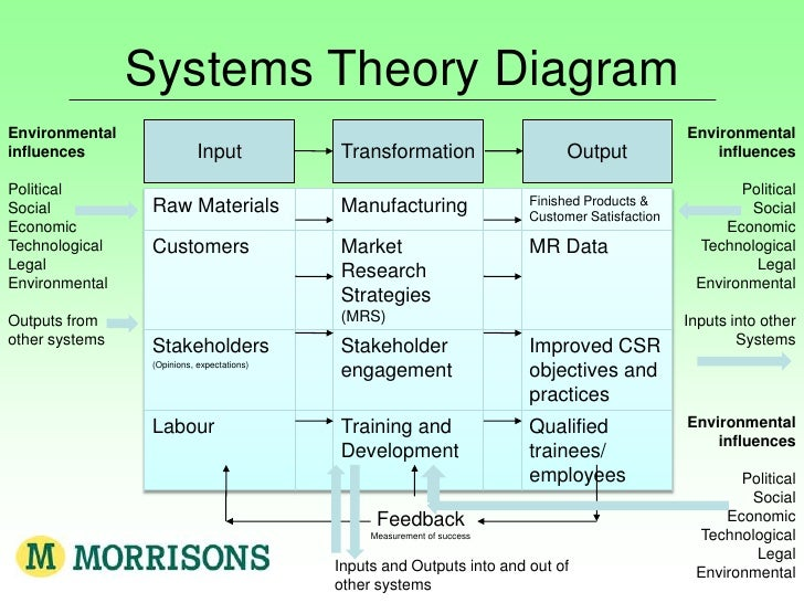theoretical framework in hospital management system A theoretical framework for knowledge management process: systems (is) data does not include a value [32] spiegler (2000) information limited value management a theoretical process process knowledge for knowledge from.