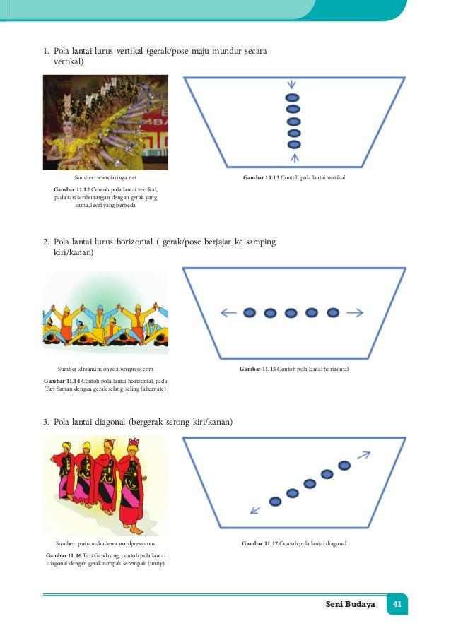 Bab V Kelas XI Seni Budaya