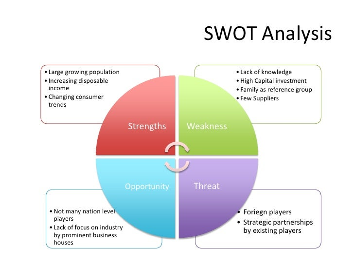 swot analysis of reliance life insurance Find the latest and comprehensive swot & pestle analysis of nippon life insurance (nissay or nihon seimei), the largest japanese life insurance company.