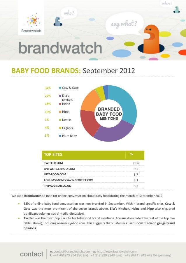 BABY FOOD BRANDS: September 2012                      32%         Cow & Gate                      27%         Ellas       ...