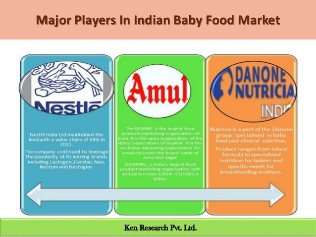 Baby Food In India 20 June Ppt