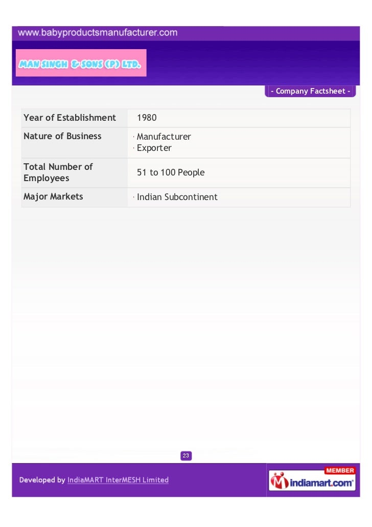 - Company Factsheet -Year of Establishment   1980Nature of Business      Manufacturer                        ExporterTotal...