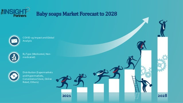 baby soaps market to develop new growth story 1 638
