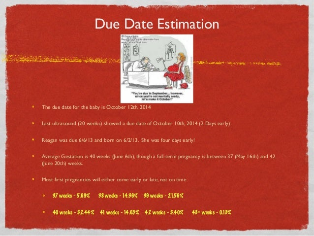 Implantation date