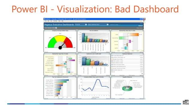 Power BI - Visualization: Bad Dashboard