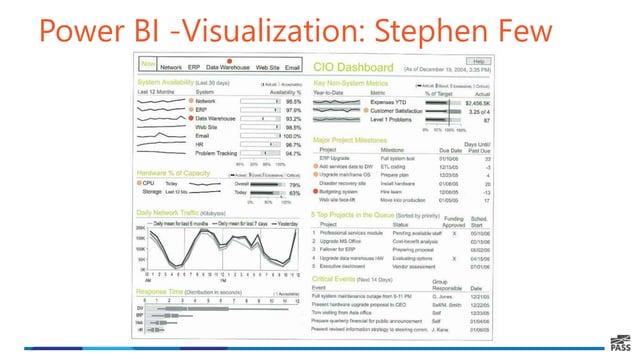Power BI -Visualization: Stephen Few