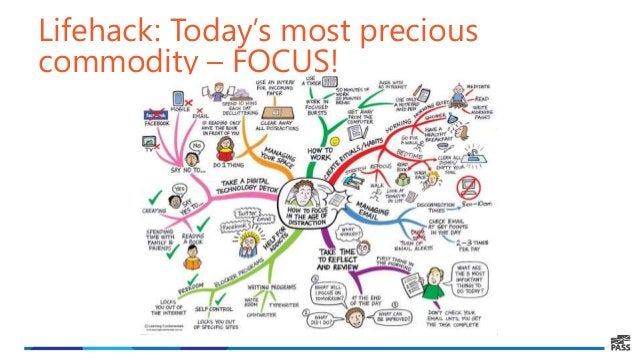 Lifehack: Today's most precious commodity – FOCUS!