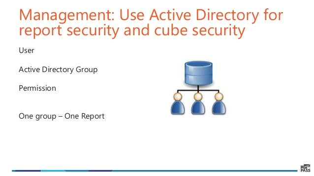 Management: Use Active Directory for report security and cube security User Active Directory Group Permission One group – ...