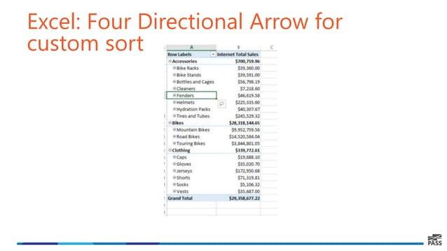 Excel: Four Directional Arrow for custom sort