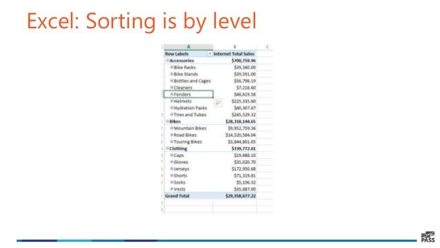 Excel: Sorting is by level