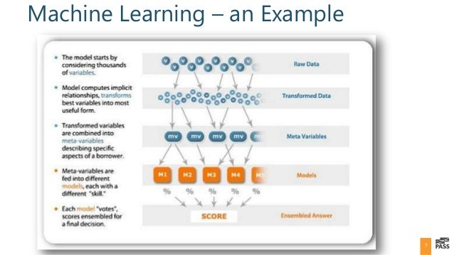 machine learning excel