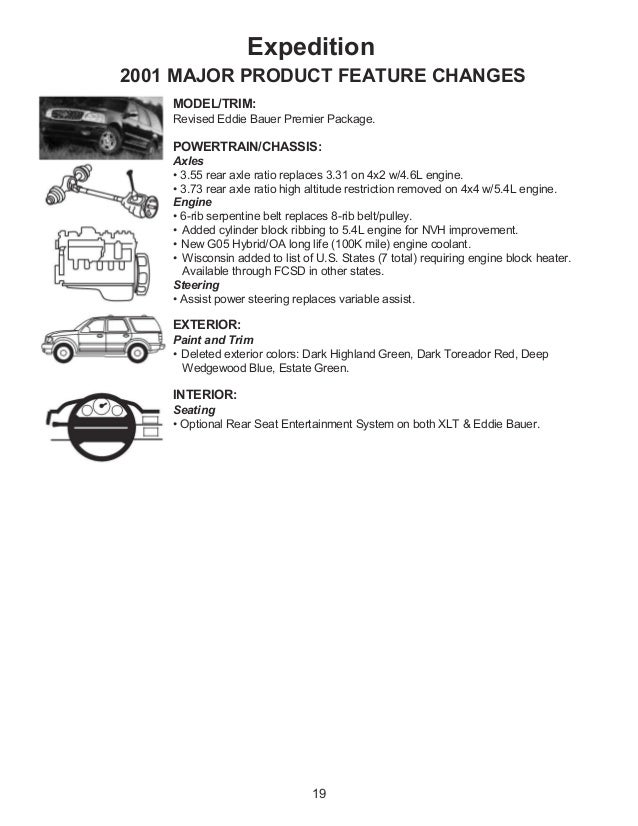 Ford-Truck-Whats-New-2001