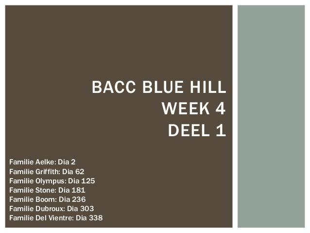 BACC BLUE HILL                               WEEK 4                               DEEL 1Familie Aelke: Dia 2Familie Griffi...