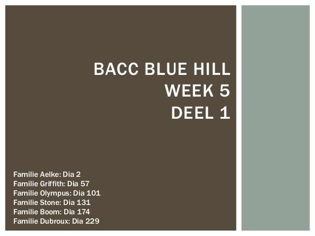 BACC BLUE HILL                             WEEK 5                             DEEL 1Familie Aelke: Dia 2Familie Griffith: ...