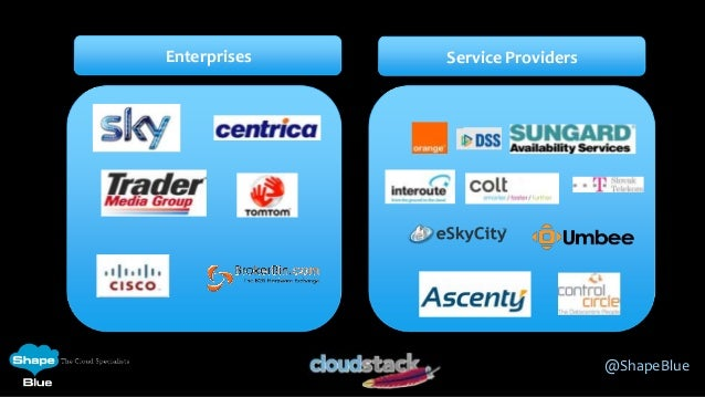 Building Clouds with Apache CloudStack - the business use-cases Slide 3