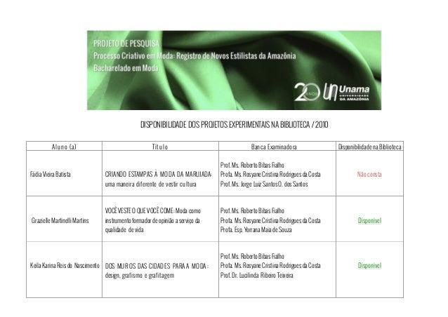 DISPONIBILIDADE DOS PROJETOS EXPERIMENTAIS NA BIBLIOTECA / 2010 Alu no (a) Título Banca Examinadora Disponibilidade na Bib...